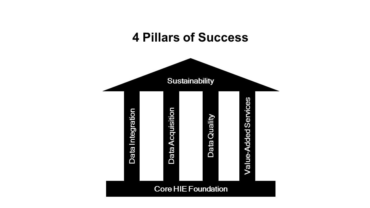 Health Current Strategic Plan Health Current